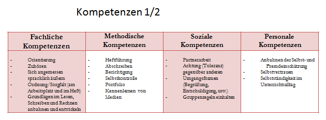 grundschule-muencheberg.de - Fu00fcr das Leben lernen - fair, kreativ, kompetent